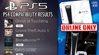 New PS5 Features, PS4 Compatibility Tested. | PS5 Sales Day 1 Are Online Only. - [LTPS #438]