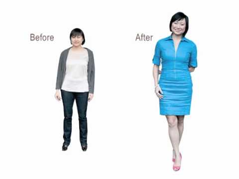 New Look, What Not to Wear | ICU Image Consulting