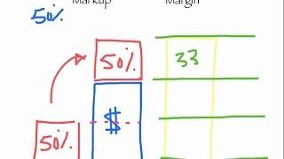 Do the Math - Markup and Margin