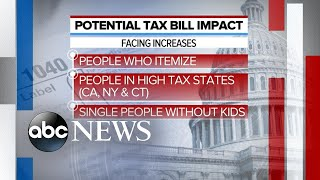 Major takeaways from the tax bill for average Americans
