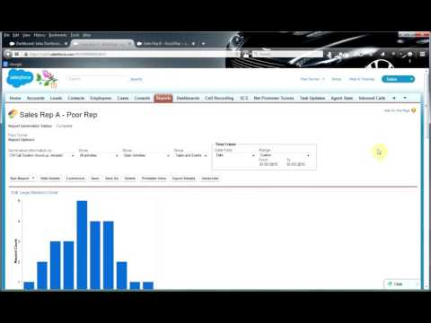 How to Improve Sales Performance Using Salesforce Dashboards and NewVoiceMedia