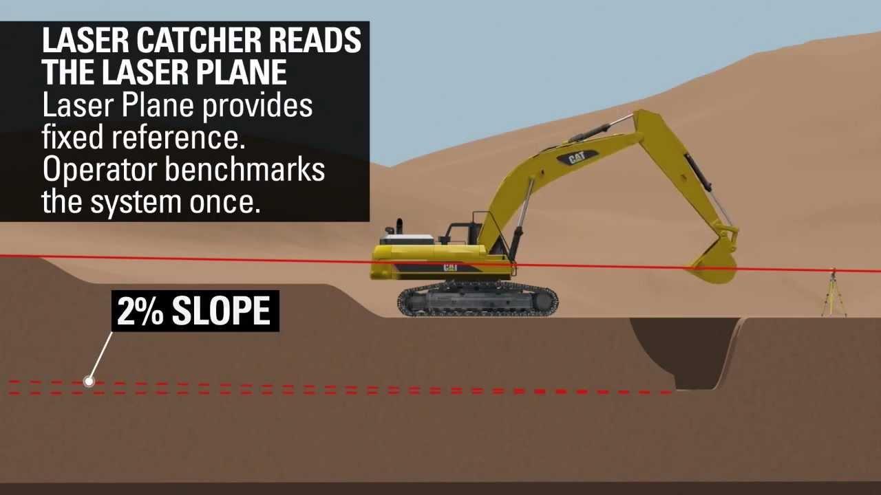 Cat 174 Grade Control For Excavators With Laser Catcher Youtube