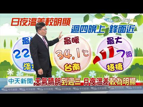 20200922中天新聞 【氣象】弱東北風影響 清晨最涼淡水22.2度