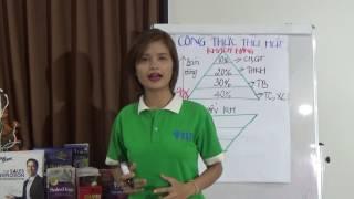 CÔNG THỨC THU HÚT KHÁCH HÀNG | Nguyễn Thanh Hoa