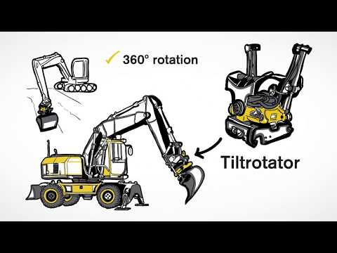 engcon tiltrotator - explanation video