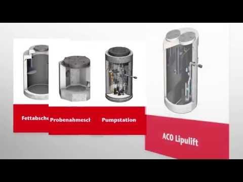 Funktionsweise Lipulift-C Kompaktanlage 3in1