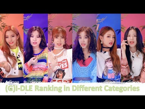 (G)I-DLE Ranking in Different Categories