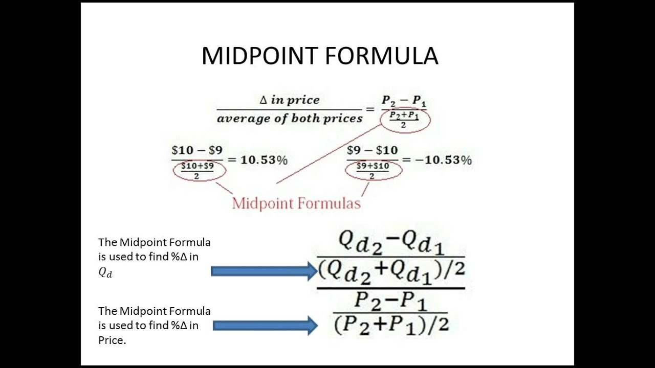 Price Price Elasticity Formula