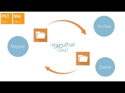 Barracuda Solutions for Office 365
