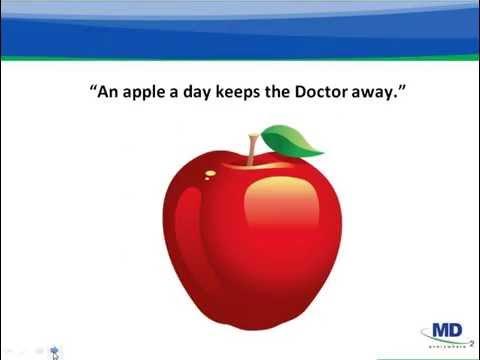 How Healthy Is Your Practice?