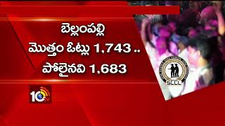 Singareni election results: TRS affiliate TBGKS wins 9 out..