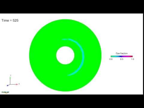 Partial Flow Reversability - One Drop