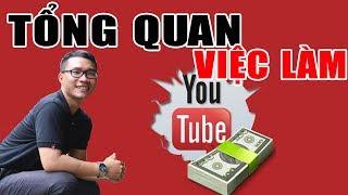 Các Bước Làm Youtube Chi Tiết Cho Người Mới Chuẩn Nhất | Duy MKT