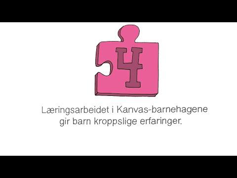 Kanvas' mål for læringsarbeidet 4