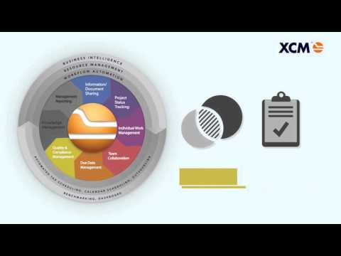 XCMCorporate Overview