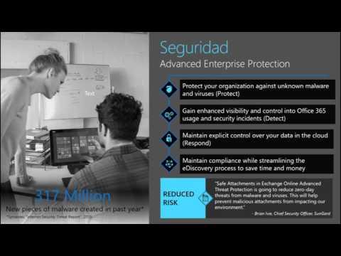 Office 365. Comunicación, colaboración y seguridad en la información empresarial