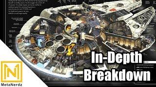 Millenium Falcon COMPLETE BREAKDOWN  - YT-1300 Light Freighter - Star Wars Ships Explained