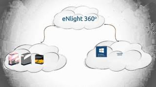eNlight 360° from ESDS - Complete On-premise Hybrid Cloud hosting solution