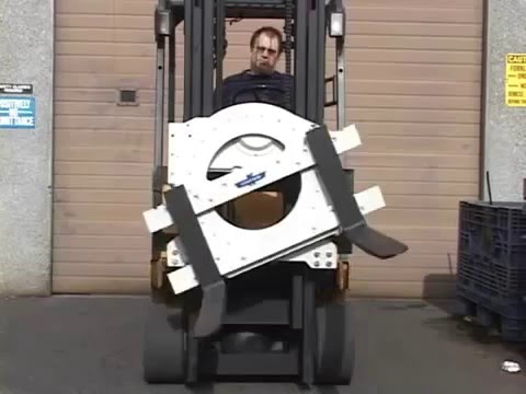 G Series Rotator