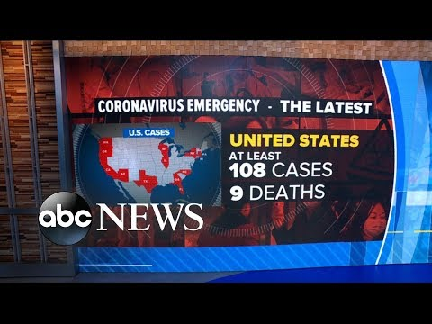 Coronavirus death toll climbs in US l ABC News