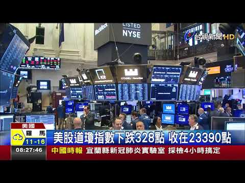 美股道瓊指數下跌328點 收在23390點