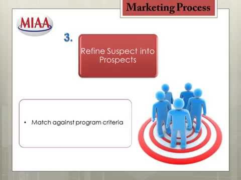 Target Marketing - Commercial Insurance Sales Part 1