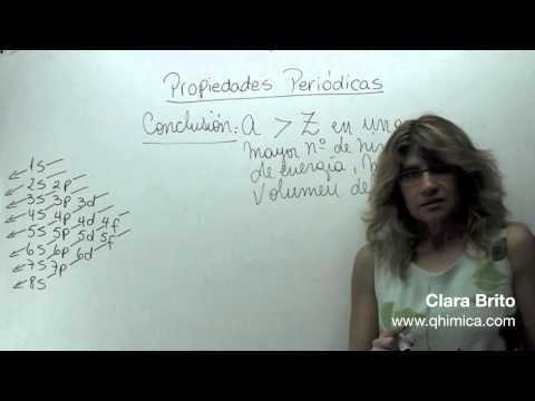 Propiedades Periódicas 1