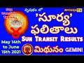 మిథునరాశి |దైర్యం తో సమస్యలు ఎదుర్కోండి |వృషభ' రవి ' ఫలితాలు |SUN TRANSIT RESULTS | YOGAMANJARI TV|