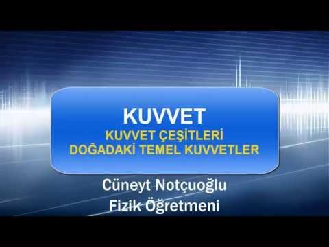 KUVVET- Kuvvet Çeşitleri , Doğadaki Temel Kuvvetler