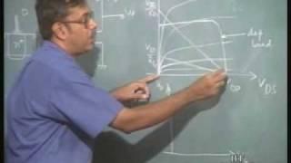 Direct Coupled FET Logic; Superbuffer FET Logic