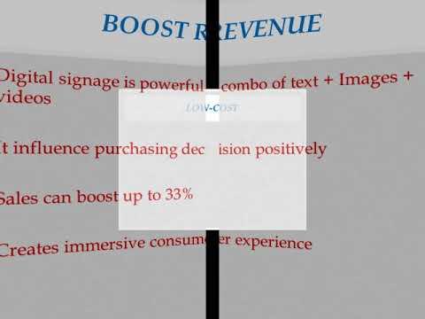 Digital Signage Helps In Increasing Sale Ratio