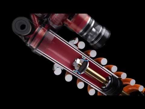 FOX X2 SHOCK TECHNOLOGY EXPLAINED – FOX FACTORY, INC.