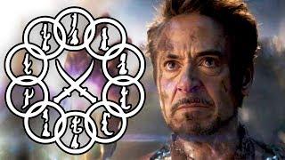 Iron Man Endgame Gauntlet TEN RINGS Theory! (Shang-Chi Plot)