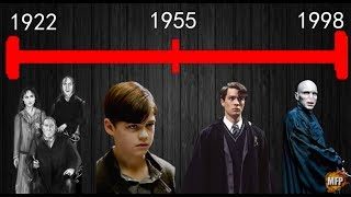 The Story of Lord Voldemort: Tom Riddle Origins Explained (Re-Upload July, 2017)
