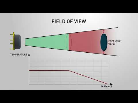 Melexis: How Field Of View For Infrared Temperature Sensors Is Determined