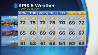 TODAY'S FORECAST: Here's the latest forecast from the KPIX 5 weather team