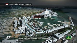 F1 Circuit Guide: Monaco Grand Prix