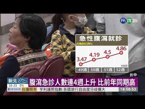 病毒性腸胃炎流行 24起諾羅群聚感染 | 華視新聞 20200108