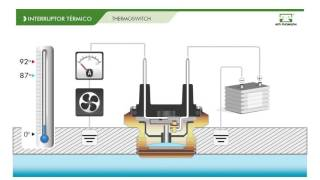 HOW IT WORKS – Thermoswitch 705