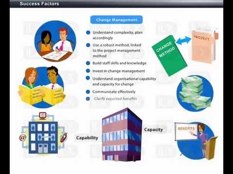 Change Management™ Foundation