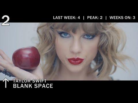 Top 50 Songs Chart | November 2014 | Best Billboard Music Hits