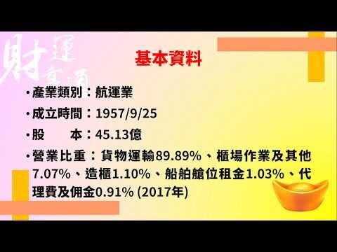《強勢股》股價創近期新高(2603長榮)(20190419盤後)