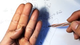 Cách dự đoán sự việc cát hung, Sử dụng bàn tay bấm độn theo bát quái và tượng của vạn vật kinh dịch