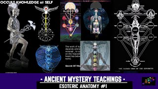 THE HIDDEN Knowledge of Self -  MYSTERY SCHOOL of ANCIENT EGYPT (Dmitrius + thyalwaysseek) #1