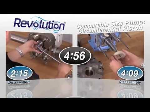 Revolution Pump versus Waukesha Pump