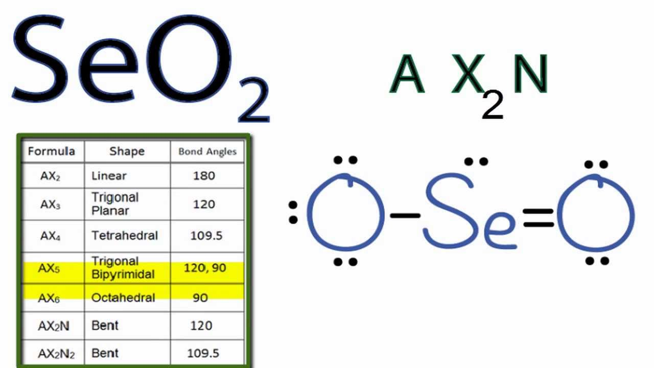 SeO2 Molecular Geometry / Shape and Bond Angles - YouTube