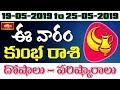 Aquarius Weekly Horoscope By Dr Sankaramanchi Ramakrishna Sastry | 19 May 2019 - 25 May 2019