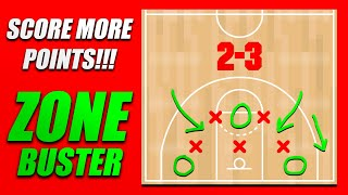 Beat a ZONE DEFENSE the EASY Way | Basketball Scoring Tips