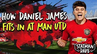 How Daniel James Will Fit into Solskjaer's Manchester United | Starting XI, Formation & Tactics