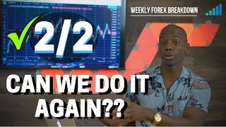 Forex Fundamental Analysis | Can We Catch ANOTHER Move??
